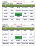 A Brilliant -  I-BINGO – Food Web and Biodiversity - Interactive BINGO