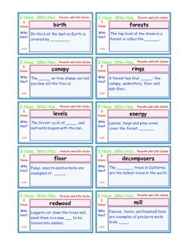 A Brilliant -  I Have Who Has 30 Card Set – Forests and Life Cycles  - IHWH