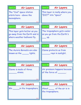 A Brilliant - I-Scoot – Air Layers – 30 Task Cards - Interactive