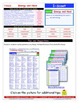 A Brilliant - I-Scoot – Energy and Heat – 30 Task Cards - Interactive