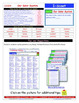 A Brilliant - I-Scoot – Our Solar System – 30 Task Cards -