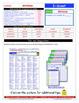 A Brilliant - I-Scoot – Wetlands – 30 Task Cards - Interactive