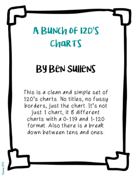 A Bunch of 120 charts
