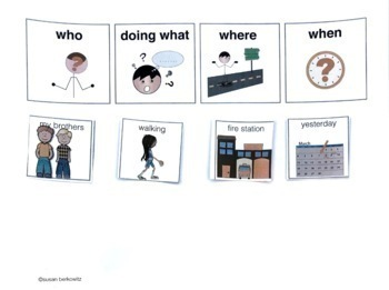 Wh-Questions Bundle of Resources for Speech Language Therapy