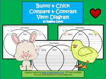 A+ Bunny & Chick Venn Diagram...Compare and Contrast