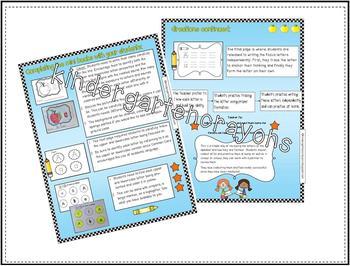 A Bushel of Common Core Alphabet Mini Books... With Teacher Posters