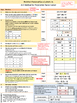 A-C Method for Polynomial Factorization: Handout  and Writ