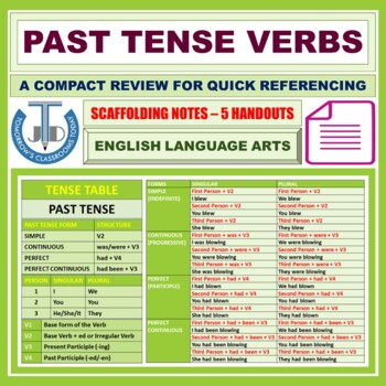 A CHEAT SHEET ON FORMULATION OF PAST TENSE