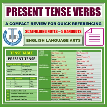A CHEAT SHEET ON FORMULATION OF PRESENT TENSE