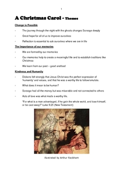A CHRISTMAS CAROL-DICKENS- Themes, Characters, Style Worksheets