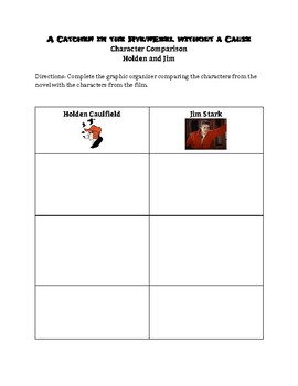 A Catcher in the Rye/Rebel Without a Cause Comparison Activities