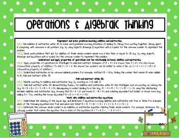 A Center for EVERY 1st Grade Operations & Algebraic Thinking Standard