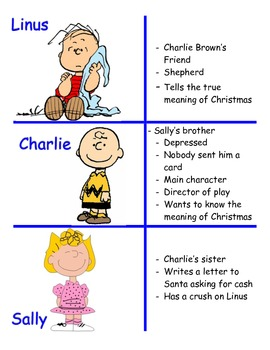 A Charlie Brown Christmas Character Cards