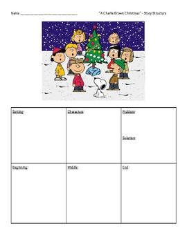 A Charlie Brown Christmas - Story Structure