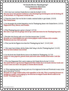 A Charlie Brown Thanksgiving- Movie Question Guide!