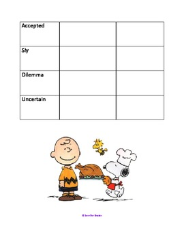 A Charlie Brown Thanksgiving Vocabulary