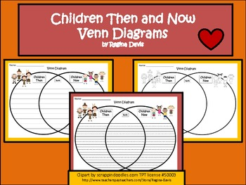 A+ Children Then and Now: Venn Diagram...Compare and Contrast