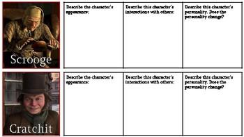 a christmas carol character chart