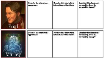 A Christmas Carol: Character Chart