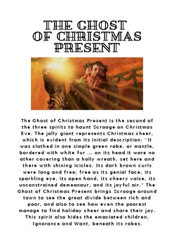 A Christmas Carol Character Profile Posters