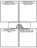 A Christmas Carol Characterization Graphic Organizer