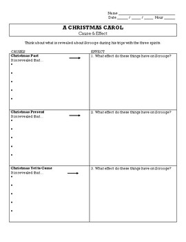 A Christmas Carol - Charles Dickens - Cause and Effect Worksheet