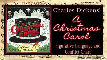 A Christmas Carol: Figurative Language and Conflict Chart