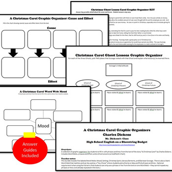 A Christmas Carol Graphic Organizers (Charles Dickens) by msdickson