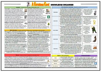 A Christmas Carol Knowledge Organizer Revision Mat By Tandlguru