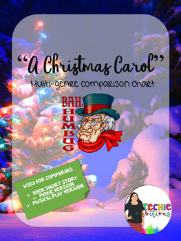 A Christmas Carol Multi Genre Comparison Sheet