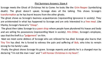 A Christmas Carol Summary.A Christmas Carol Plot Summary Answers By Angelica Boots Tpt