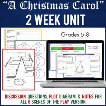 """A Christmas Carol"" Mini-unit (for the Play version)"