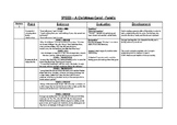 A Christmas Carol SPEED Overview Worksheet - Family