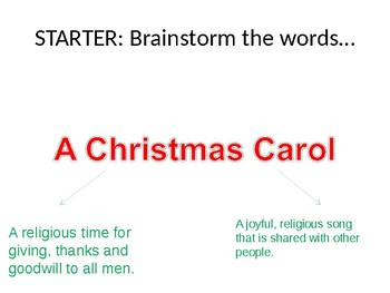 A Christmas Carol Scheme of Work Fully Resourced English Literature