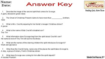 A Christmas Carol Quiz Questions And Answers.A Christmas Carol Stave Three Reading Quiz By A Novel Concept Tpt