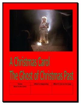 A Christmas Carol The Ghost of Christmas Past
