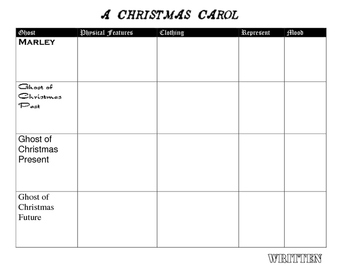 A Christmas Carol bundle activities