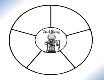 A Christmas Carol by Charles Dickens Circle Graphic Organizer Activity