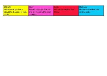 A Christmas Carol differentiated revision sheet