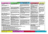 A Christmas Carol revision sheet
