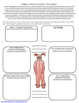 A Christmas Story Characters.A Christmas Story The Movie Point Of View Character Writing Video Notes