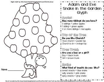 A Church Sunday School Adam and Eve Get to know you Glyph {Religious}