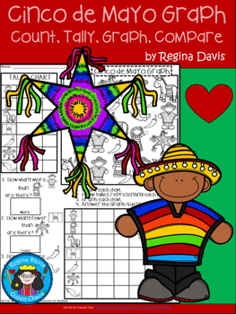 A+ Cinco de Mayo: Count, Tally, Graph, and Compare