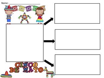 A+  Cinco de Mayo ... Three Graphic Organizers
