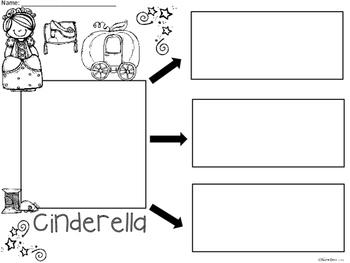 A+ Cinderella II... Three Graphic Organizers