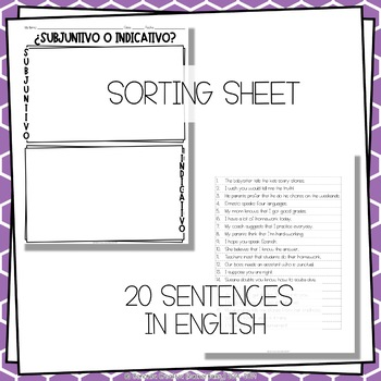¡A Clasificar! ¿Subjuntivo o Indicativo? (in English) - Spanish sorting activity