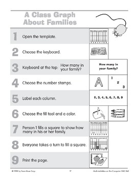A Class Graph About Families