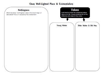 A Clean Well-Lighted Place Lesson Plan Bundle