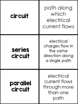 A Closer Look Chapter 8 Electricity and Magnetism