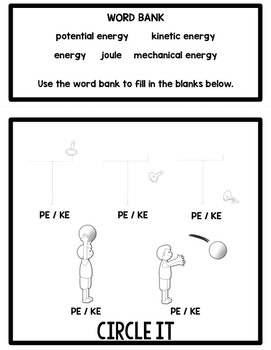 Potential and Kinetic Energy Flipbook